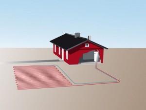Sådan får du et miljørigtigt hjem
